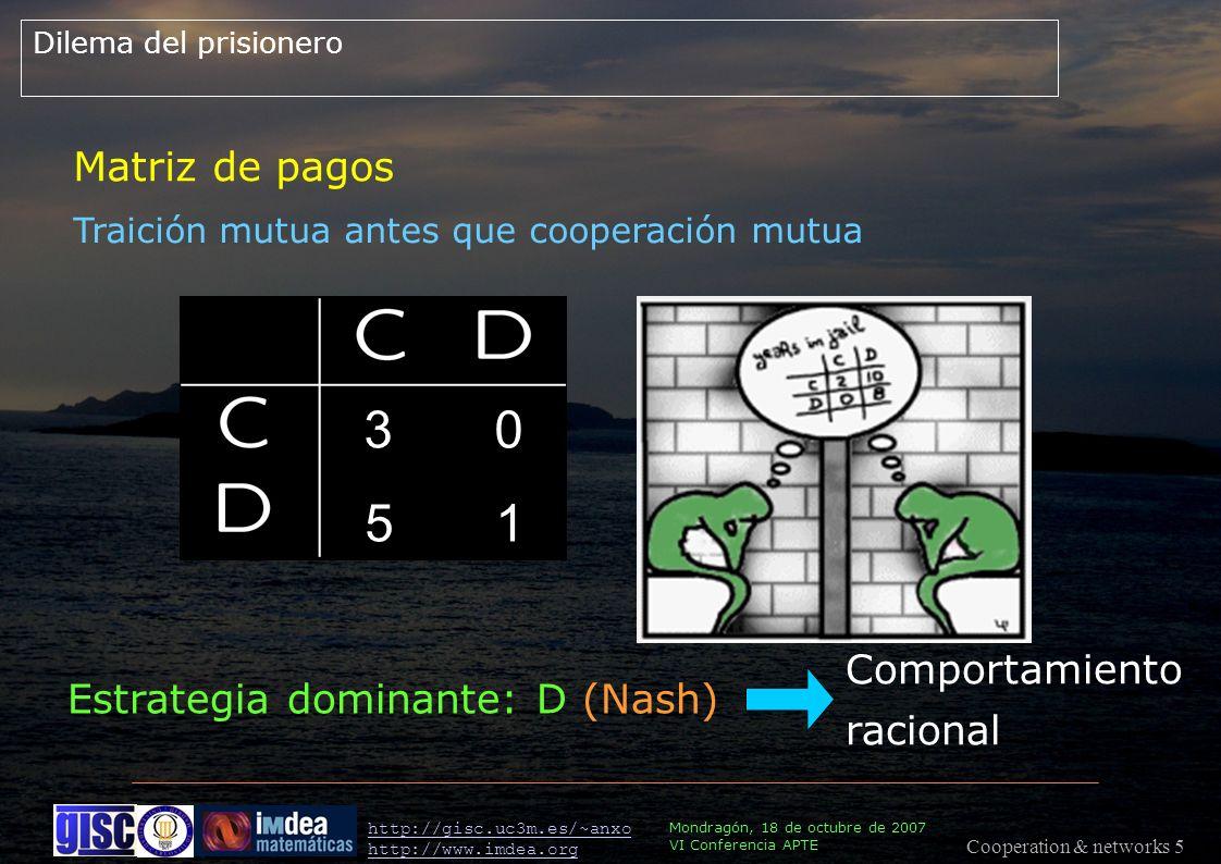 Cooperation & networks 5 Mondragón, 18 de octubre de 2007 VI Conferencia APTE http://gisc.uc3m.es/~anxo http://www.imdea.org Estrategia dominante: D (Nash) Traición mutua antes que cooperación mutua Comportamiento racional Matriz de pagos Dilema del prisionero 3 0 5 1