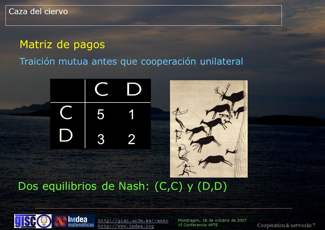 Cooperation & networks 7 Mondragón, 18 de octubre de 2007 VI Conferencia APTE http://gisc.uc3m.es/~anxo http://www.imdea.org Dos equilibrios de Nash: (C,C) y (D,D) Traición mutua antes que cooperación unilateral Matriz de pagos Caza del ciervo 5 1 3 2