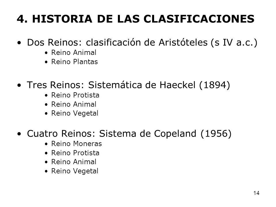 14 4. HISTORIA DE LAS CLASIFICACIONES Dos Reinos: clasificación de Aristóteles (s IV a.c.) Reino Animal Reino Plantas Tres Reinos: Sistemática de Haec
