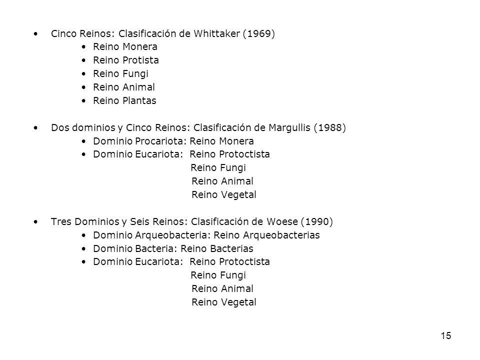 15 Cinco Reinos: Clasificación de Whittaker (1969) Reino Monera Reino Protista Reino Fungi Reino Animal Reino Plantas Dos dominios y Cinco Reinos: Cla