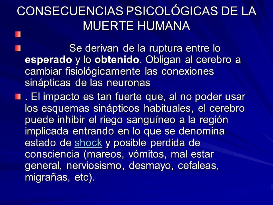 CONSECUENCIAS PSICOLÓGICAS DE LA MUERTE HUMANA Se derivan de la ruptura entre lo esperado y lo obtenido. Obligan al cerebro a cambiar fisiológicamente