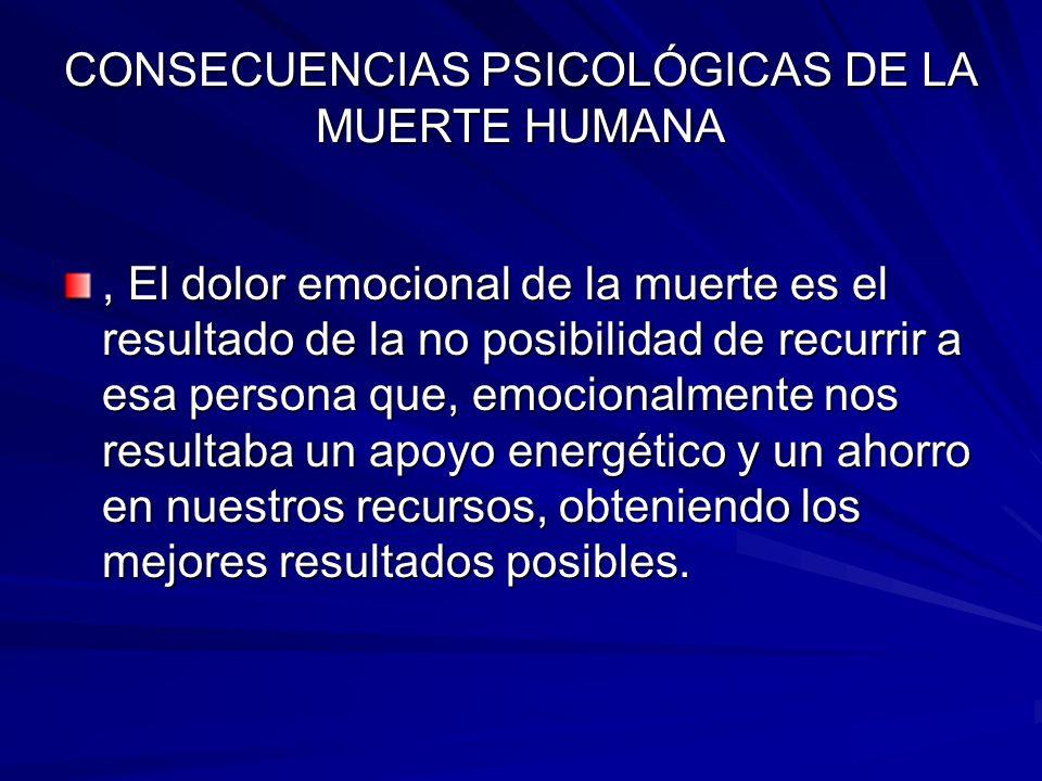 CONSECUENCIAS PSICOLÓGICAS DE LA MUERTE HUMANA, El dolor emocional de la muerte es el resultado de la no posibilidad de recurrir a esa persona que, em