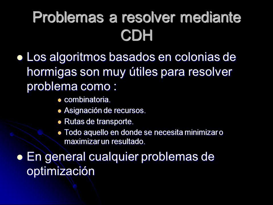 Problemas a resolver mediante CDH Los algoritmos basados en colonias de hormigas son muy útiles para resolver problema como : Los algoritmos basados e