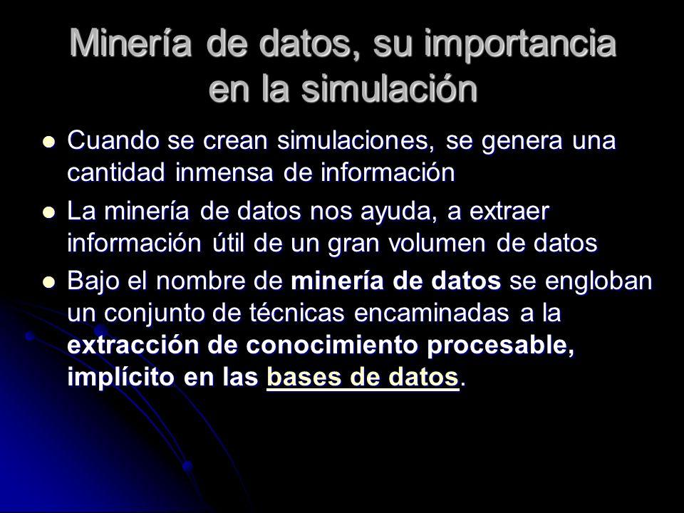 Minería de datos, su importancia en la simulación Cuando se crean simulaciones, se genera una cantidad inmensa de información Cuando se crean simulaci