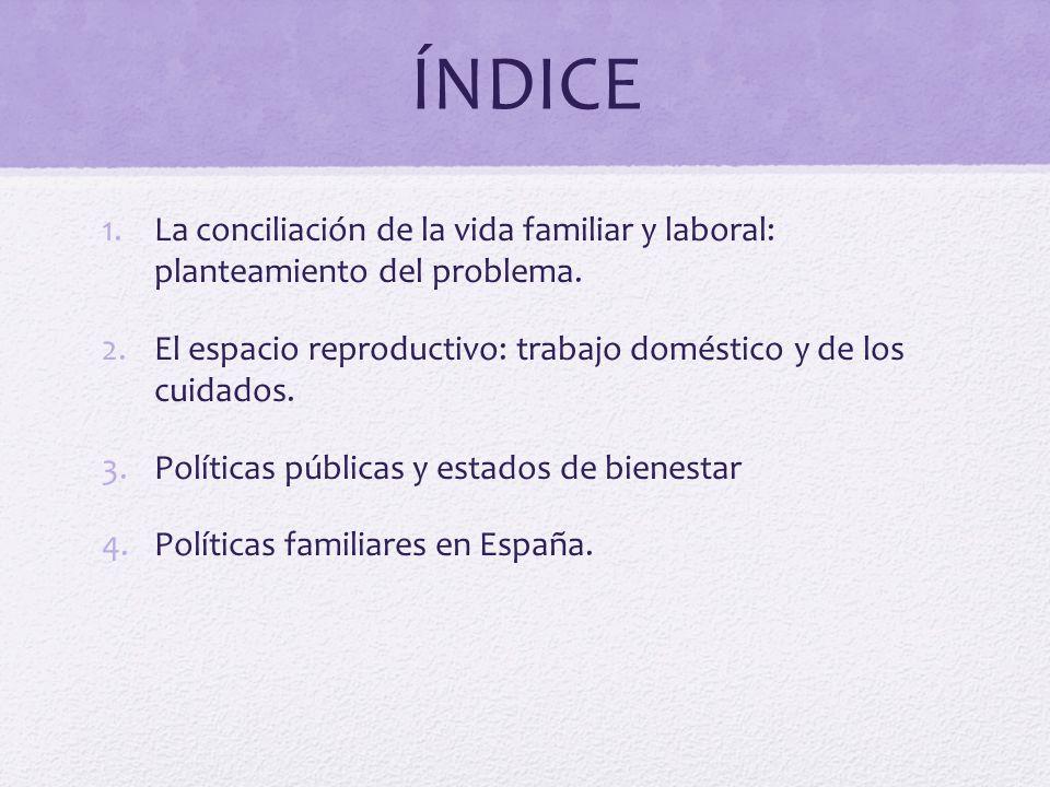 ÍNDICE 1.La conciliación de la vida familiar y laboral: planteamiento del problema. 2.El espacio reproductivo: trabajo doméstico y de los cuidados. 3.