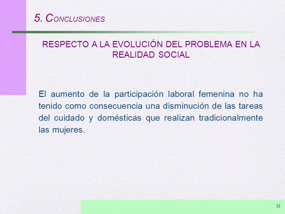5. C ONCLUSIONES RESPECTO A LA EVOLUCIÓN DEL PROBLEMA EN LA REALIDAD SOCIAL El aumento de la participación laboral femenina no ha tenido como consecue