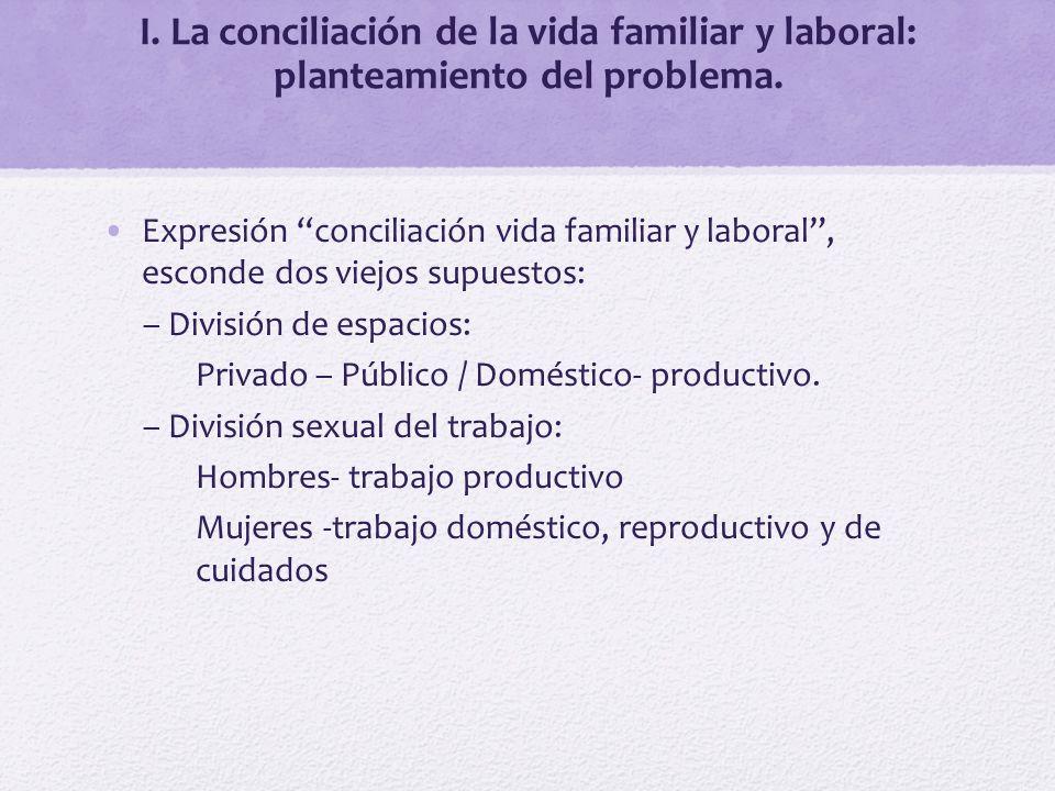 I. La conciliación de la vida familiar y laboral: planteamiento del problema. Expresión conciliación vida familiar y laboral, esconde dos viejos supue