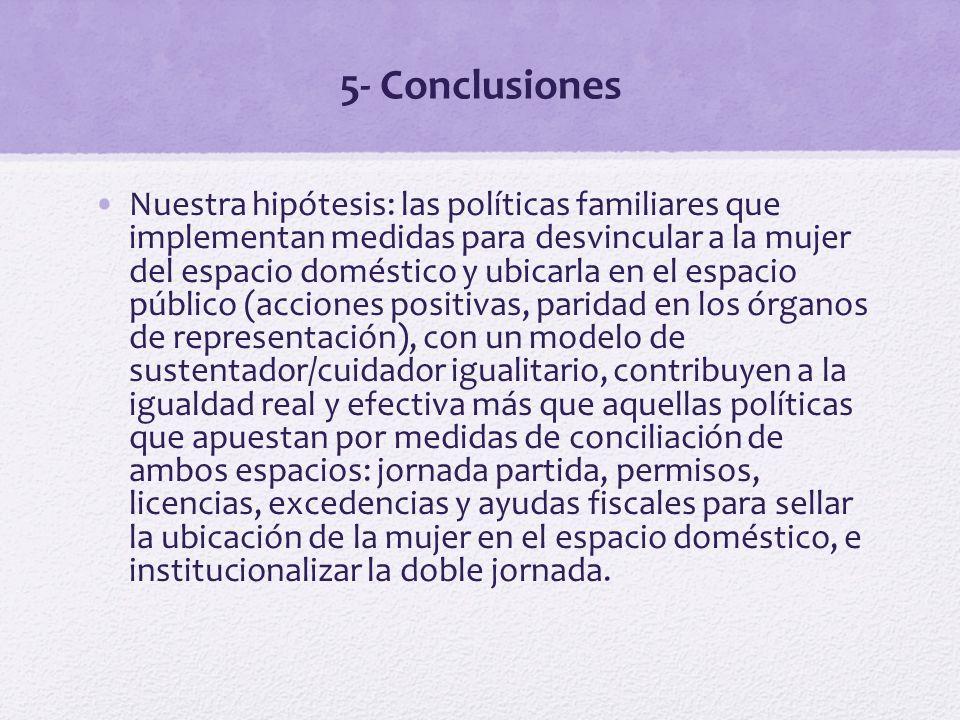 5- Conclusiones Nuestra hipótesis: las políticas familiares que implementan medidas para desvincular a la mujer del espacio doméstico y ubicarla en el