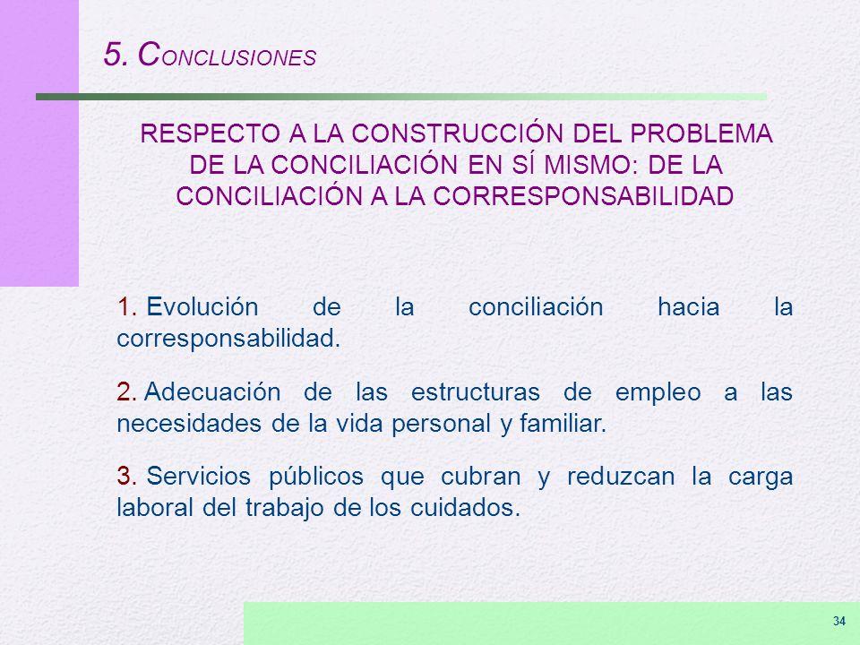 5. C ONCLUSIONES RESPECTO A LA CONSTRUCCIÓN DEL PROBLEMA DE LA CONCILIACIÓN EN SÍ MISMO: DE LA CONCILIACIÓN A LA CORRESPONSABILIDAD 1. Evolución de la