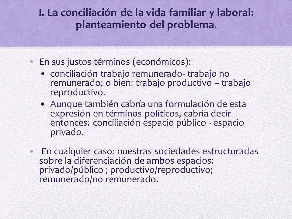 I. La conciliación de la vida familiar y laboral: planteamiento del problema. En sus justos términos (económicos): conciliación trabajo remunerado- tr
