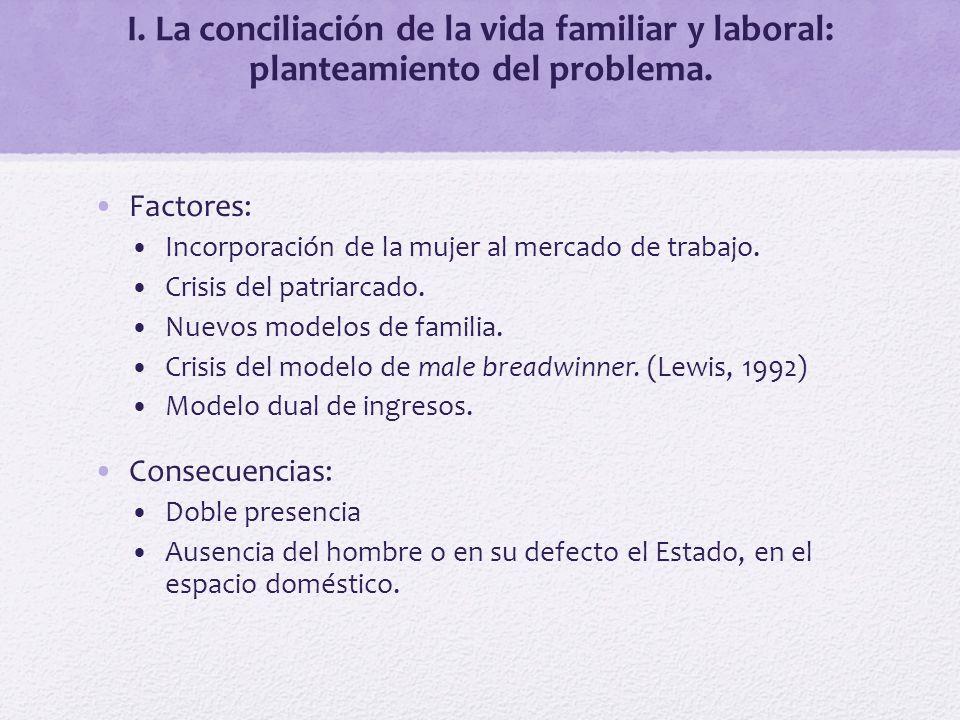 I. La conciliación de la vida familiar y laboral: planteamiento del problema. Factores: Incorporación de la mujer al mercado de trabajo. Crisis del pa