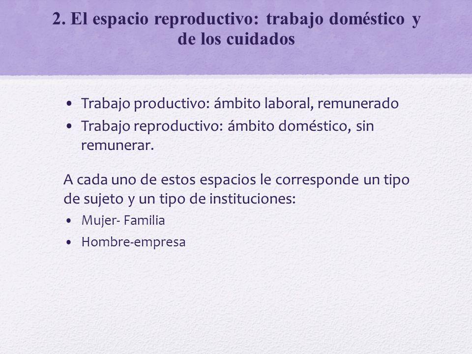 2. El espacio reproductivo: trabajo doméstico y de los cuidados Trabajo productivo: ámbito laboral, remunerado Trabajo reproductivo: ámbito doméstico,