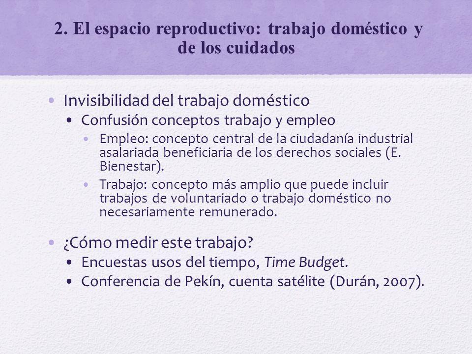 2. El espacio reproductivo: trabajo doméstico y de los cuidados Invisibilidad del trabajo doméstico Confusión conceptos trabajo y empleo Empleo: conce