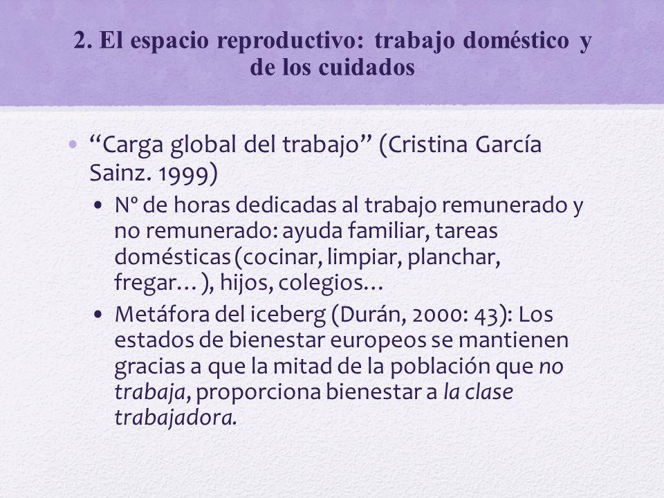 2. El espacio reproductivo: trabajo doméstico y de los cuidados Carga global del trabajo (Cristina García Sainz. 1999) Nº de horas dedicadas al trabaj