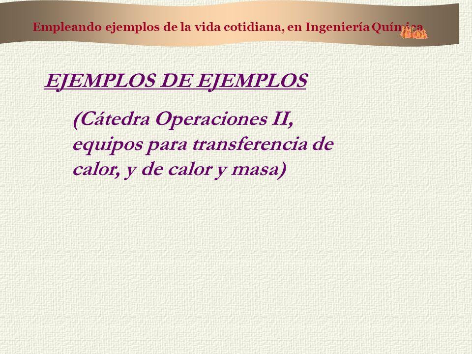 Empleando ejemplos de la vida cotidiana, en Ingeniería Química EJEMPLOS DE EJEMPLOS (Cátedra Operaciones II, equipos para transferencia de calor, y de calor y masa)