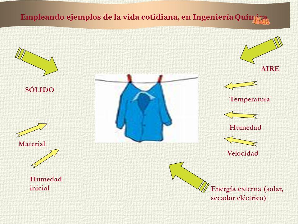 Empleando ejemplos de la vida cotidiana, en Ingeniería Química SÓLIDO Humedad inicial Humedad Velocidad AIRE Material Temperatura Energía externa (solar, secador eléctrico)