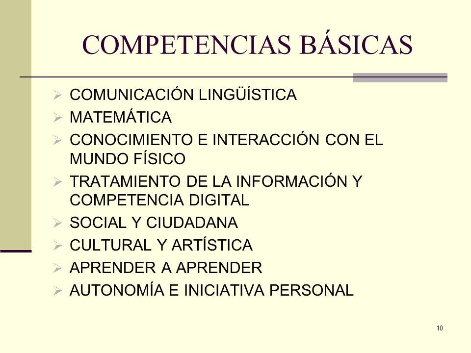 10 COMPETENCIAS BÁSICAS COMUNICACIÓN LINGÜÍSTICA MATEMÁTICA CONOCIMIENTO E INTERACCIÓN CON EL MUNDO FÍSICO TRATAMIENTO DE LA INFORMACIÓN Y COMPETENCIA