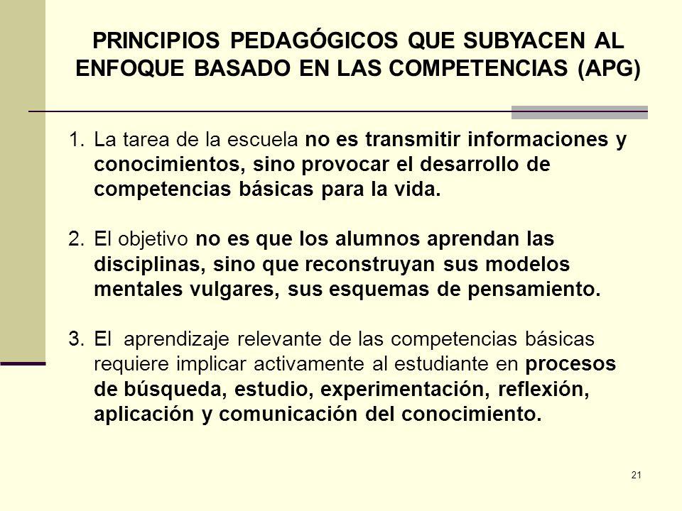 21 PRINCIPIOS PEDAGÓGICOS QUE SUBYACEN AL ENFOQUE BASADO EN LAS COMPETENCIAS (APG) 1.La tarea de la escuela no es transmitir informaciones y conocimie