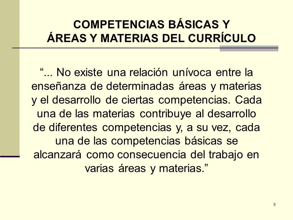 9 COMPETENCIAS BÁSICAS Y ÁREAS Y MATERIAS DEL CURRÍCULO... No existe una relación unívoca entre la enseñanza de determinadas áreas y materias y el des