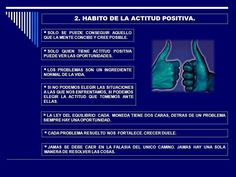 3.HABITO DE LA PERSPECTIVA.