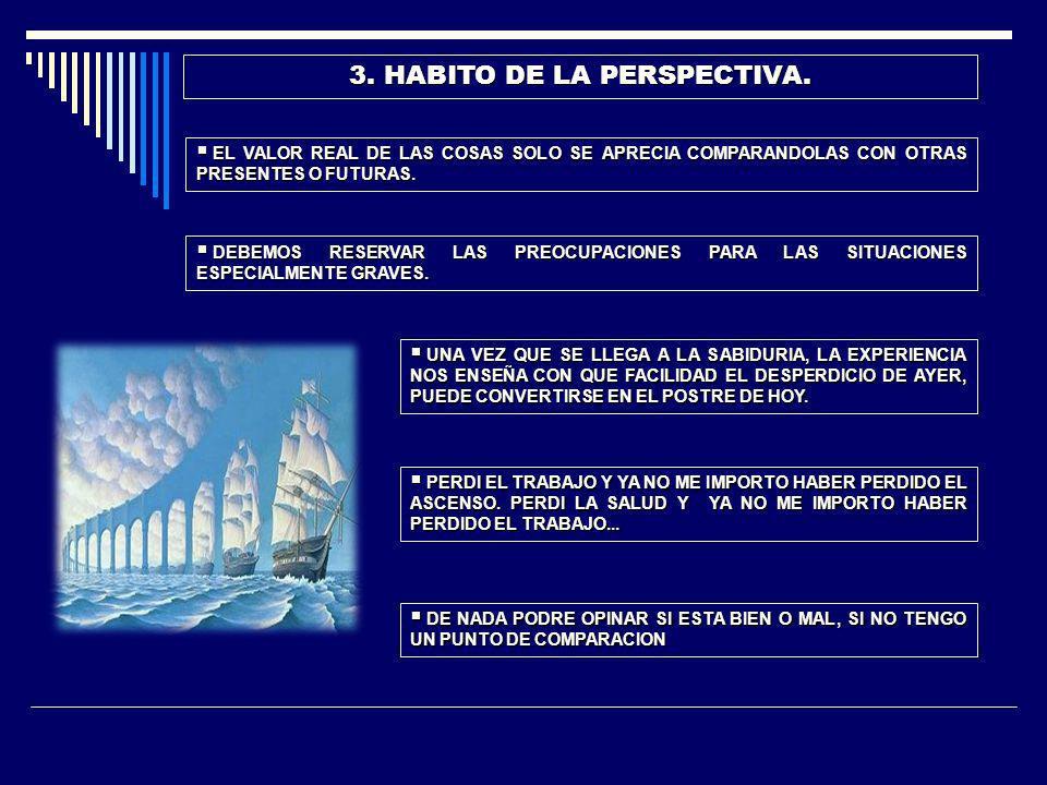 4.HABITO DE VIVIR EL PRESENTE.