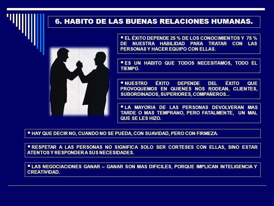 7.HABITO DE ACTUAR POR RESULTADOS. PLANEAR, EVALUAR, DETERMINAR PRIORIDADES ANTES DE ACTUAR.