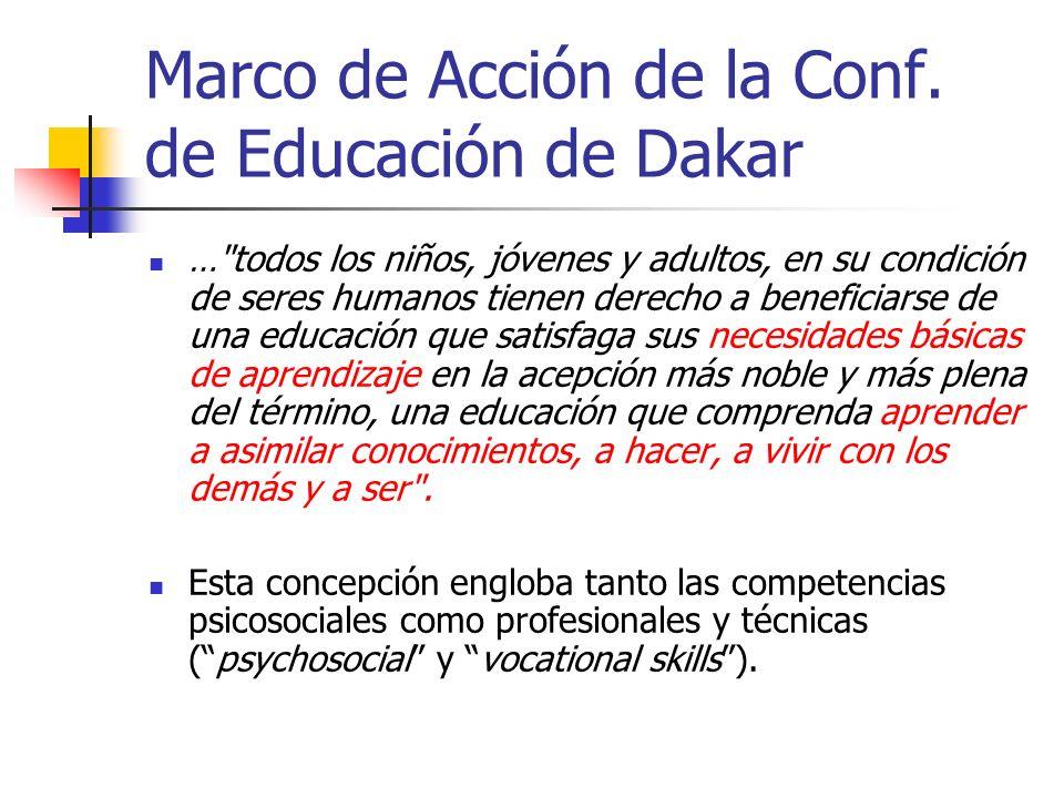 Marco de Acción de la Conf.
