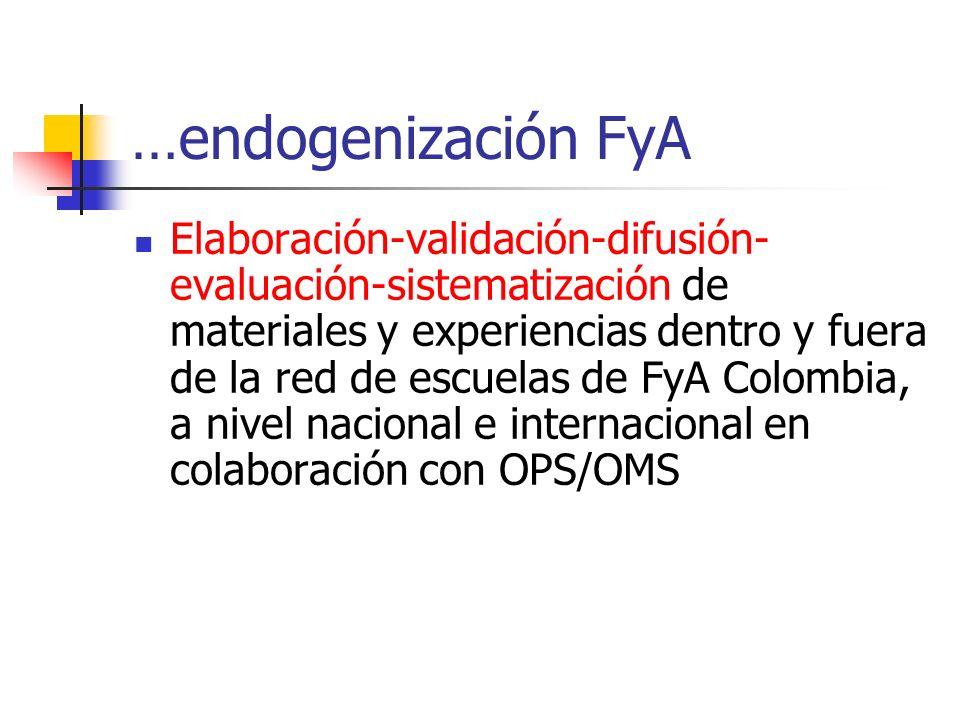 …endogenización FyA Elaboración-validación-difusión- evaluación-sistematización de materiales y experiencias dentro y fuera de la red de escuelas de FyA Colombia, a nivel nacional e internacional en colaboración con OPS/OMS