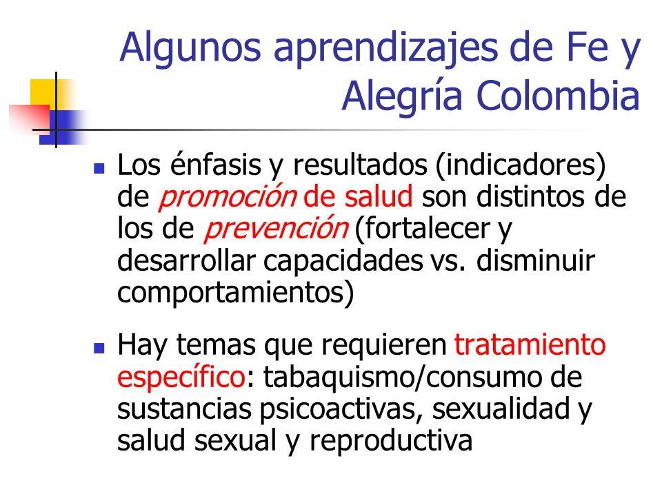 Algunos aprendizajes de Fe y Alegría Colombia Los énfasis y resultados (indicadores) de promoción de salud son distintos de los de prevención (fortalecer y desarrollar capacidades vs.