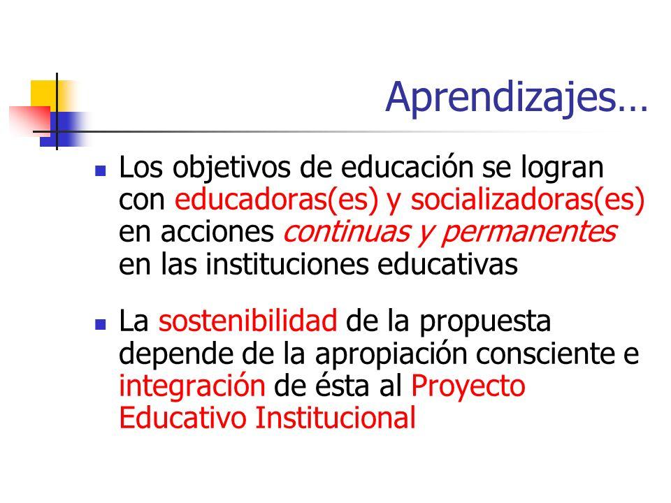 Aprendizajes… Los objetivos de educación se logran con educadoras(es) y socializadoras(es) en acciones continuas y permanentes en las instituciones educativas La sostenibilidad de la propuesta depende de la apropiación consciente e integración de ésta al Proyecto Educativo Institucional