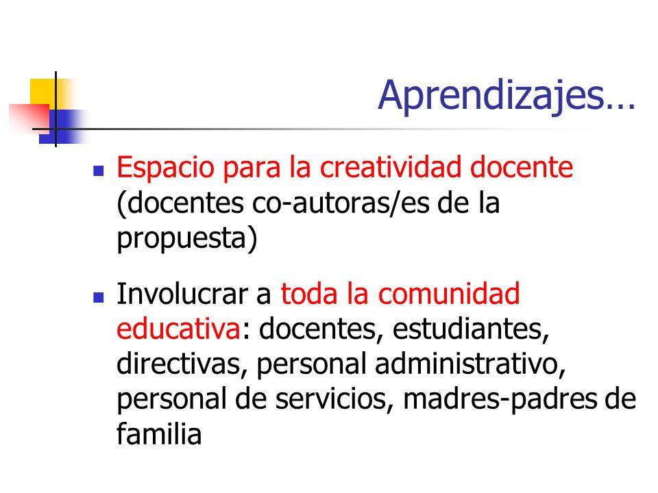Aprendizajes… Espacio para la creatividad docente (docentes co-autoras/es de la propuesta) Involucrar a toda la comunidad educativa: docentes, estudiantes, directivas, personal administrativo, personal de servicios, madres-padres de familia