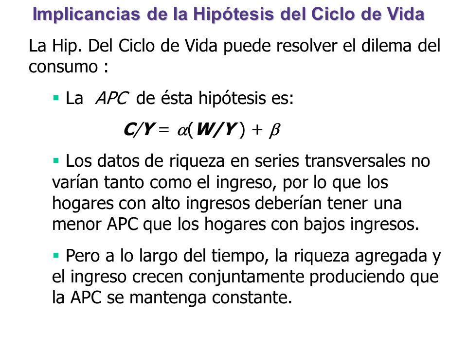 Implicancias de la Hipótesis del Ciclo de Vida La Hip. Del Ciclo de Vida puede resolver el dilema del consumo : La APC de ésta hipótesis es: C/Y = (W/
