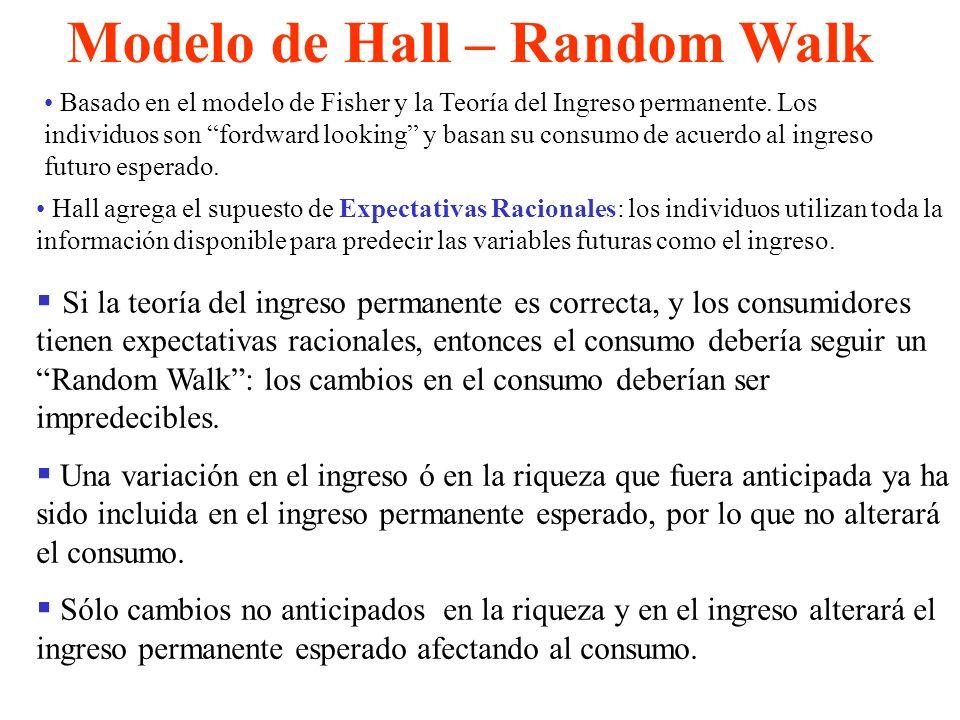 Modelo de Hall – Random Walk Basado en el modelo de Fisher y la Teoría del Ingreso permanente. Los individuos son fordward looking y basan su consumo