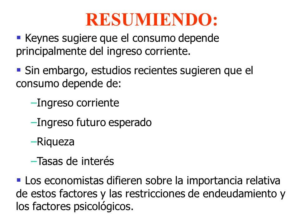 RESUMIENDO: Keynes sugiere que el consumo depende principalmente del ingreso corriente. Sin embargo, estudios recientes sugieren que el consumo depend
