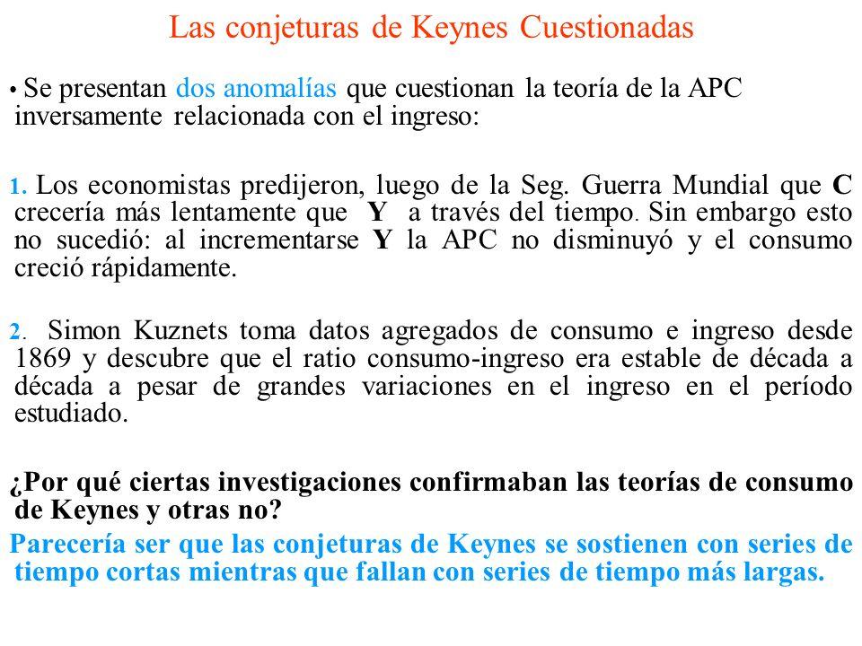 Las conjeturas de Keynes Cuestionadas Se presentan dos anomalías que cuestionan la teoría de la APC inversamente relacionada con el ingreso: 1. Los ec