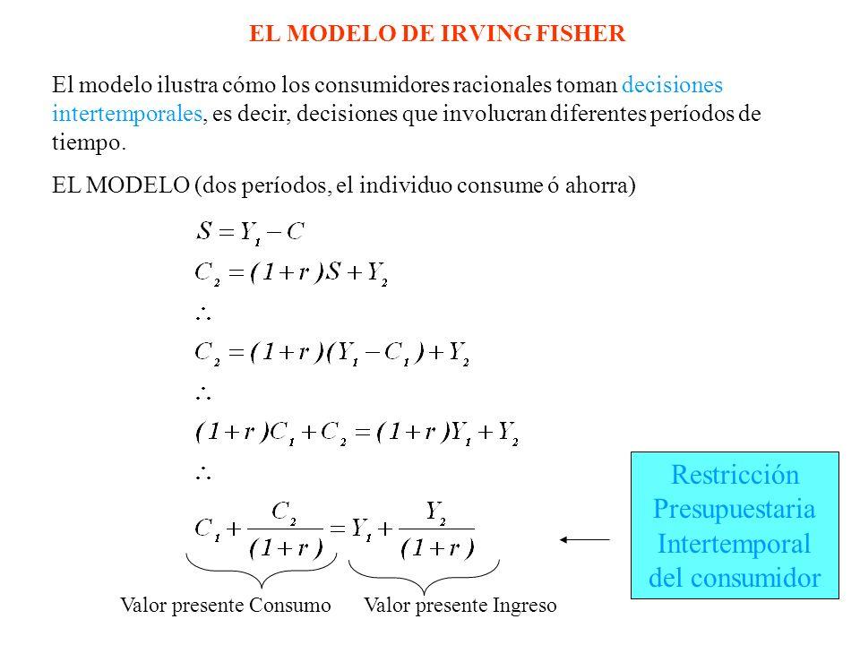 EL MODELO DE IRVING FISHER El modelo ilustra cómo los consumidores racionales toman decisiones intertemporales, es decir, decisiones que involucran di