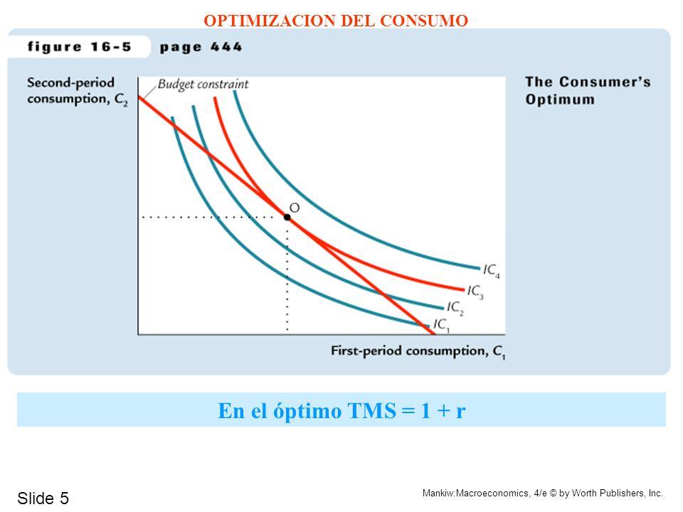 Modelo de Friedman: HIPOTESIS DEL INGRESO PERMANENTE El modelo en su esencia establece que el consumo corriente es proporcional al ingreso permanente.