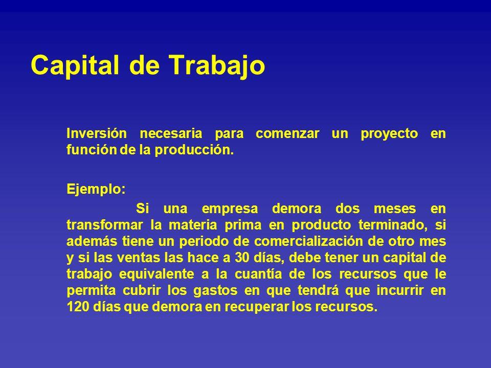 Capital de Trabajo Inversión necesaria para comenzar un proyecto en función de la producción. Ejemplo: Si una empresa demora dos meses en transformar