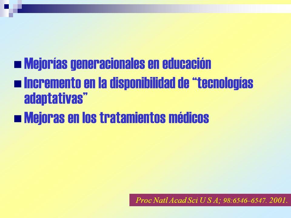 Mejorías generacionales en educación Incremento en la disponibilidad de tecnologías adaptativas Mejoras en los tratamientos médicos Proc Natl Acad Sci U S A; 98:6546–6547.