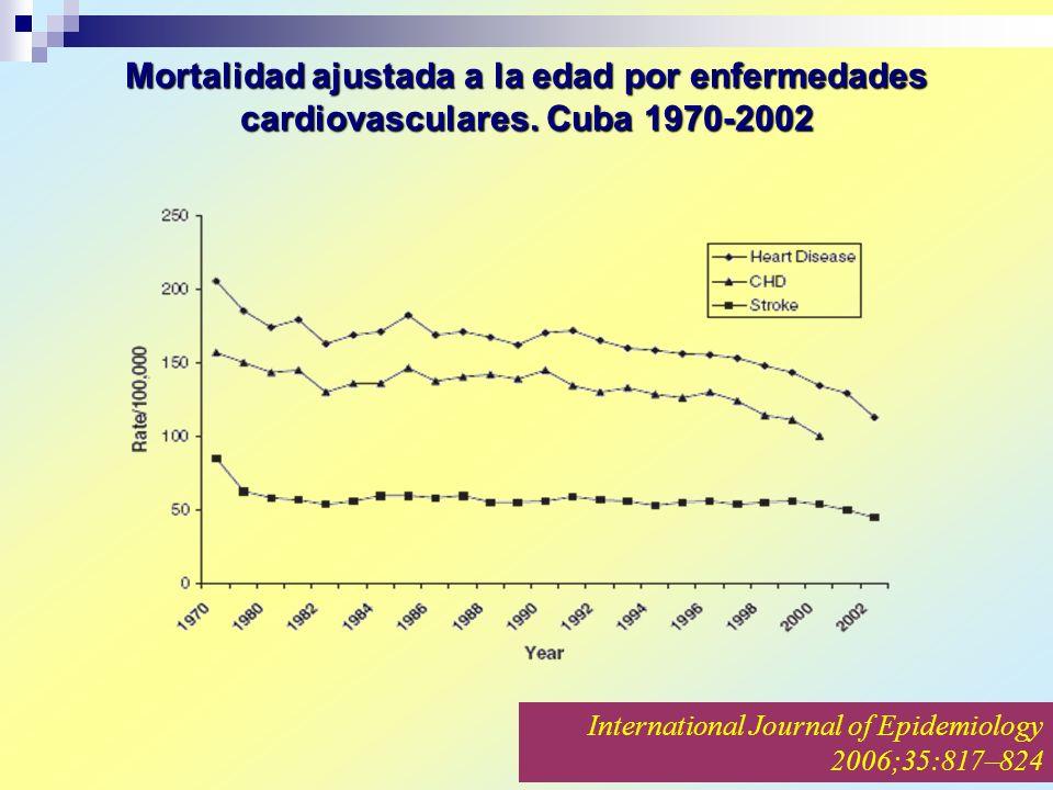 Mortalidad ajustada a la edad por enfermedades cardiovasculares. Cuba 1970-2002 International Journal of Epidemiology 2006;35:817–824