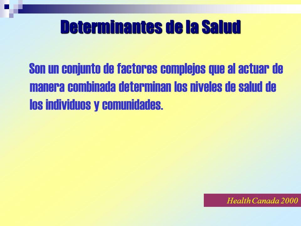 Determinantes de la Salud Son un conjunto de factores complejos que al actuar de manera combinada determinan los niveles de salud de los individuos y comunidades.