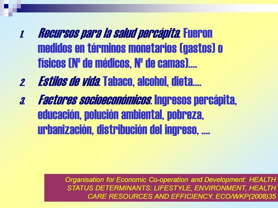 MEDIO AMBIENTE ESTILOS DE VIDA SISTEMA DE ASISTENCIA SANITARIA BIOLOGÍA HUMANA ASISTENCIA SANITARIA ESTILOS DE VIDA BIOLOGÍA HUMANA MEDIO AMBIENTE Lalonde, M.