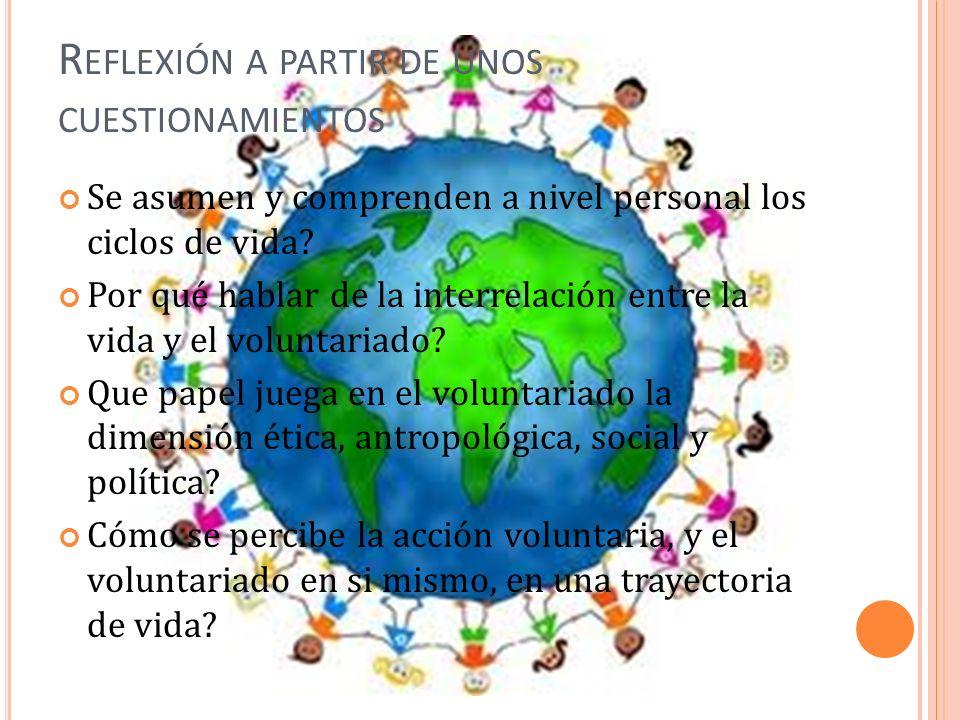 E JES TEMÁTICOS Concepción de Voluntariado El voluntariado y sus dimensiones ético- políticas La vida y el horizonte del voluntariado Ciclos vitales en el proceso de vida Tareas que imponen los distintos ciclos de vida.