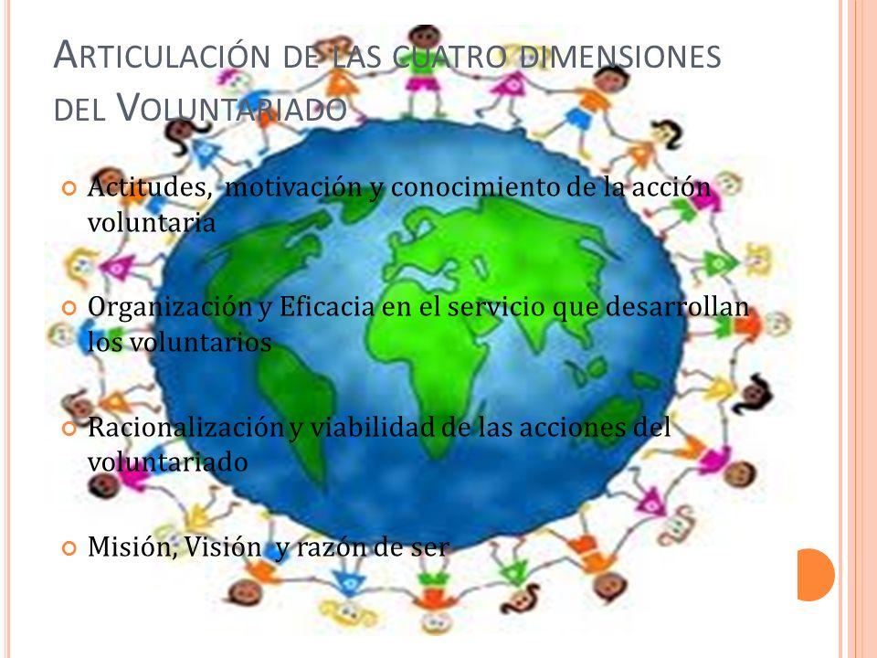 A RTICULACIÓN DE LAS CUATRO DIMENSIONES DEL V OLUNTARIADO Actitudes, motivación y conocimiento de la acción voluntaria Organización y Eficacia en el servicio que desarrollan los voluntarios Racionalización y viabilidad de las acciones del voluntariado Misión, Visión y razón de ser