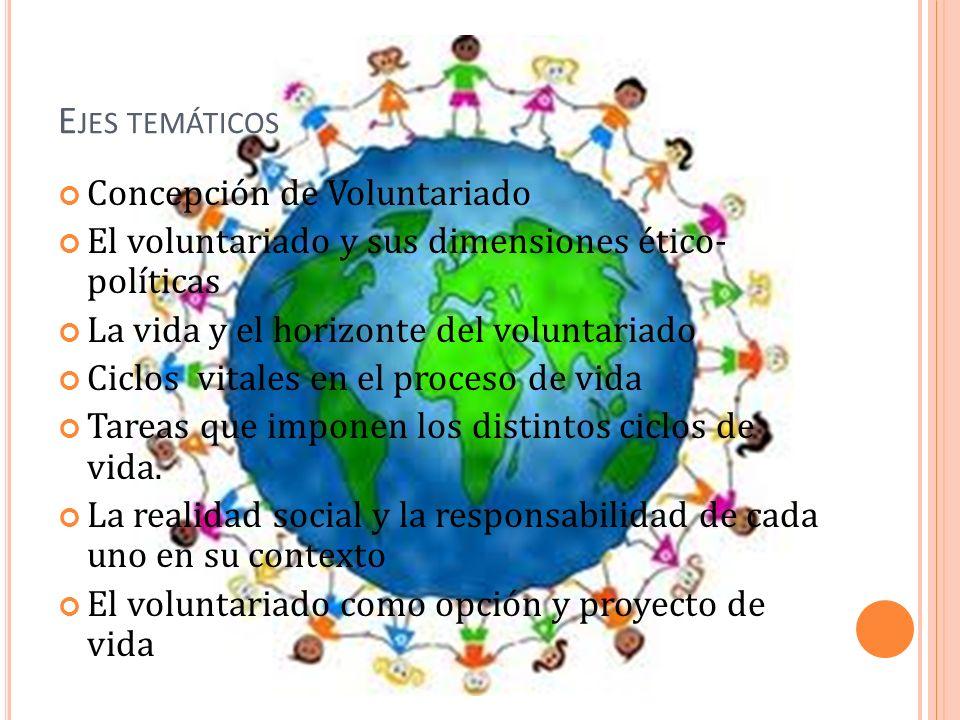 E JES TEMÁTICOS Concepción de Voluntariado El voluntariado y sus dimensiones ético- políticas La vida y el horizonte del voluntariado Ciclos vitales e
