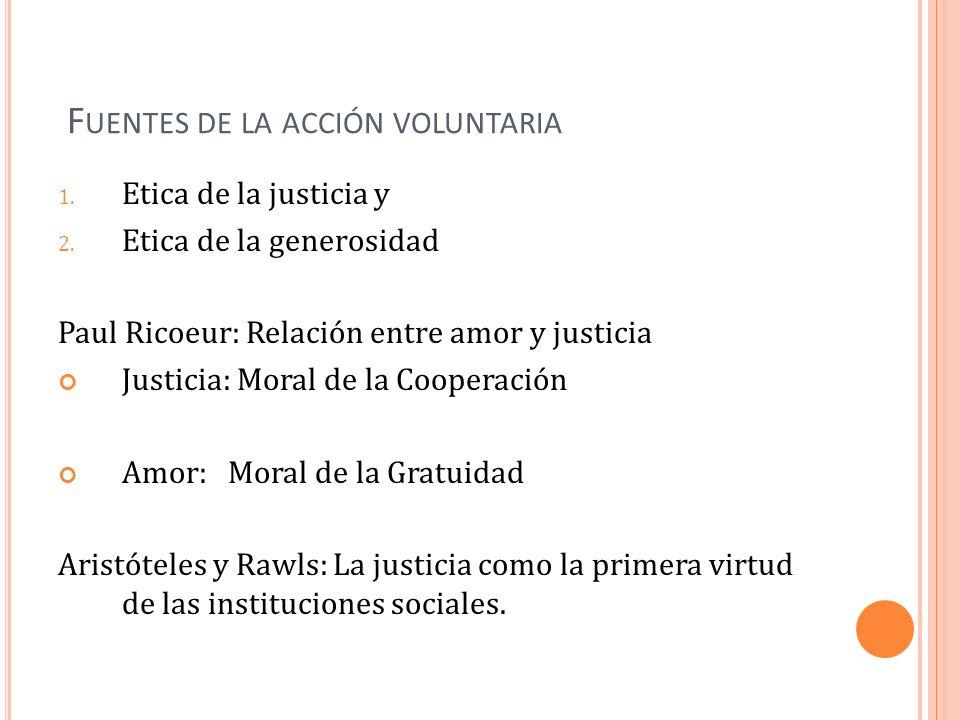F UENTES DE LA ACCIÓN VOLUNTARIA 1. Etica de la justicia y 2. Etica de la generosidad Paul Ricoeur: Relación entre amor y justicia Justicia: Moral de