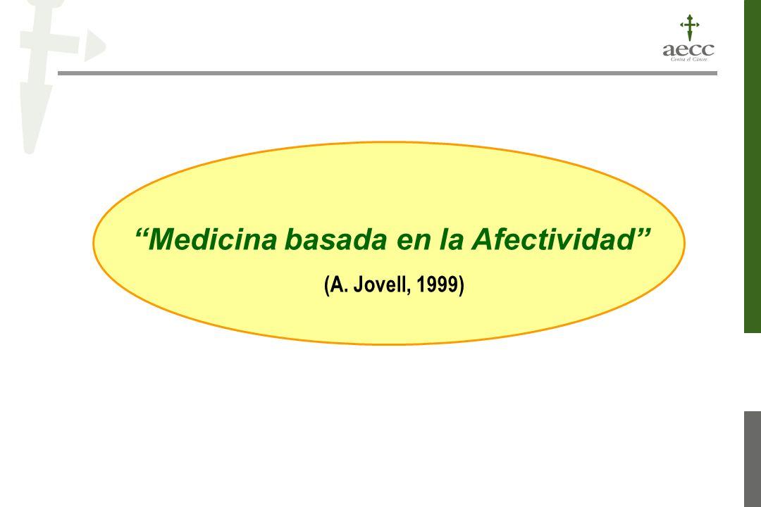 Medicina basada en la Afectividad (A. Jovell, 1999)