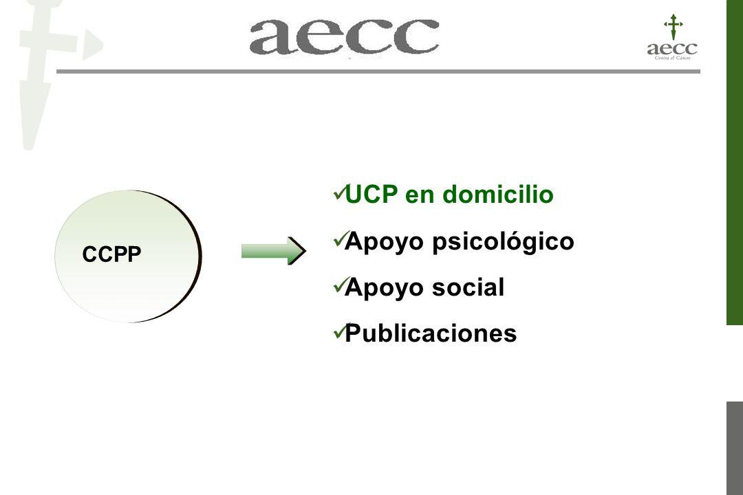 CCPP UCP en domicilio Apoyo psicológico Apoyo social Publicaciones