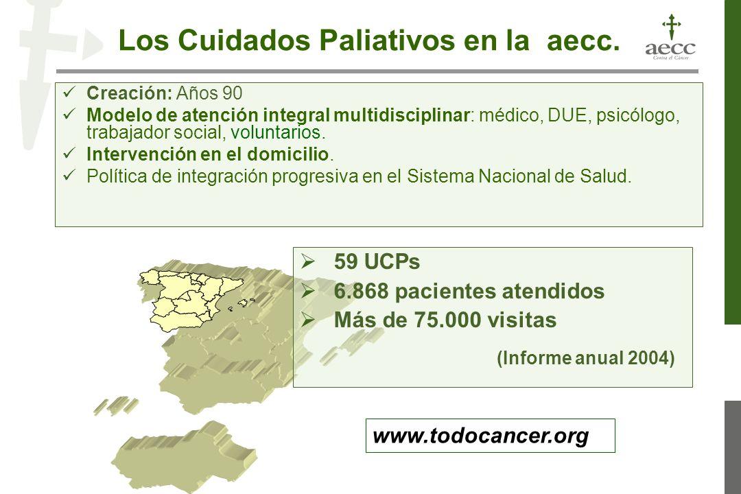 59 UCPs 6.868 pacientes atendidos Más de 75.000 visitas (Informe anual 2004) Creación: Años 90 Modelo de atención integral multidisciplinar: médico, DUE, psicólogo, trabajador social, voluntarios.