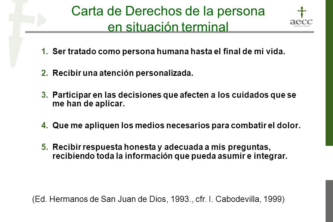 Carta de Derechos de la persona en situación terminal Ser tratado como persona humana hasta el final de mi vida. Recibir una atención personalizada. P